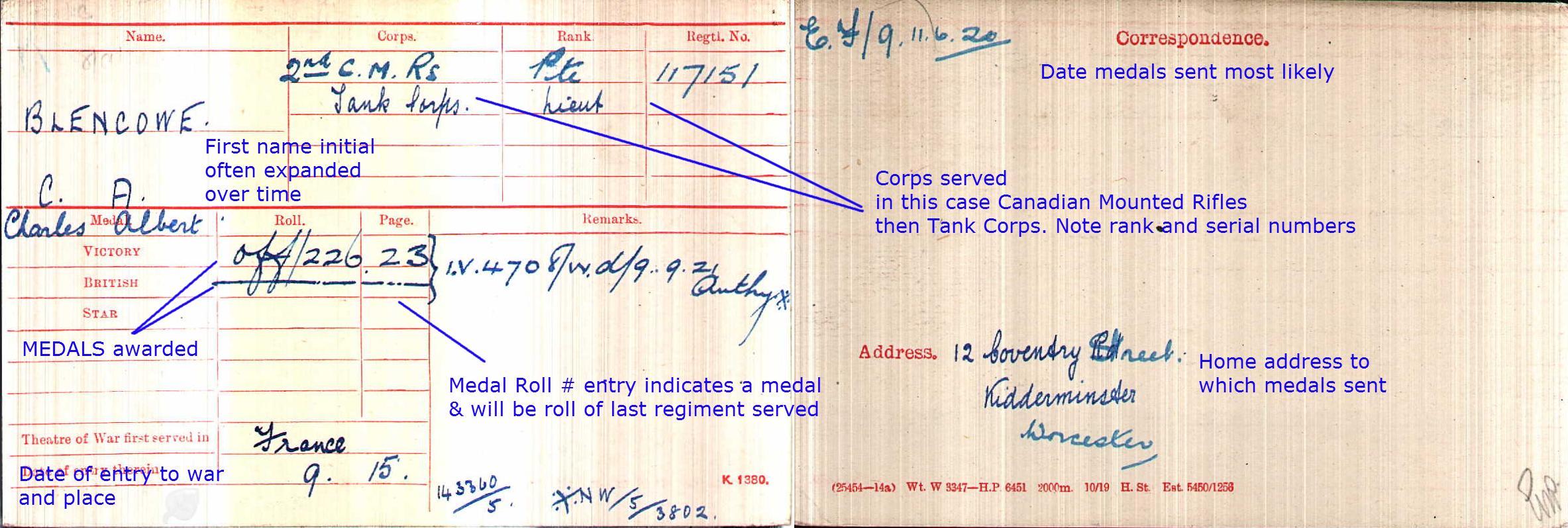 war medal card example