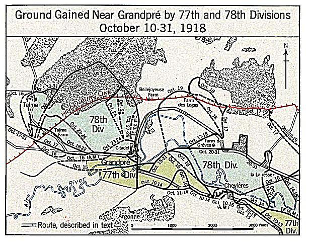 Ground gained by 77 and 78th Div Oct 1918