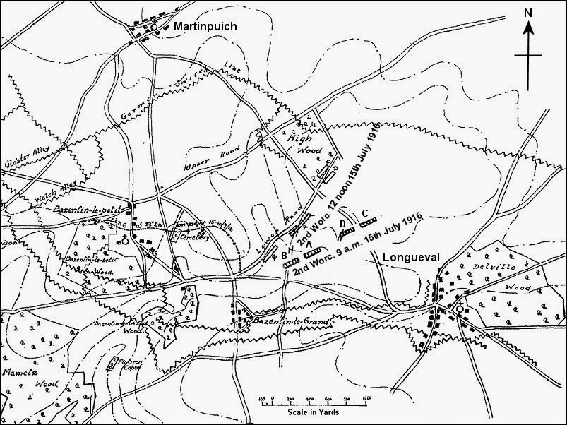 Positions of Delville and High wood