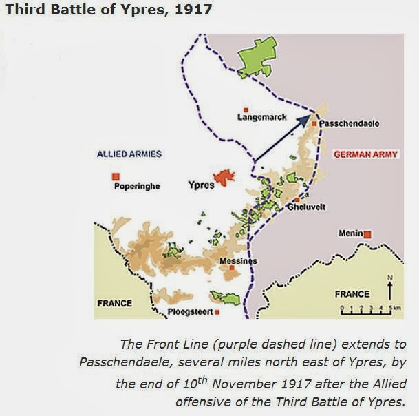 Third Battle of Ypres, 1917